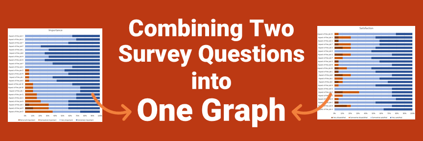 Comparing Two Survey Questions in One Graph
